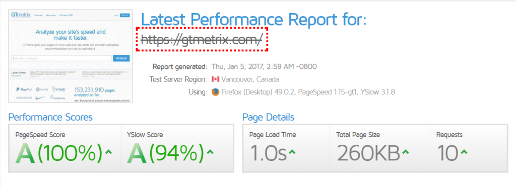 Cara Untuk Mempercepat Akses Ke Website Anda